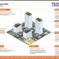 Giải pháp giám sát an toàn Khu dân cư của Hanwha Techwin